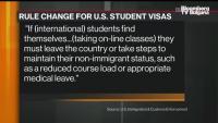 Новите правила за американски визи с ограничения за китайските студенти