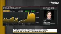 BNY Mellon харесва китайските акции