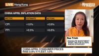 Тревогата за инфлацията е доминираща на пазара