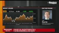 В САЩ цените изпреварват фундаментите: Къри от Goldman