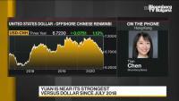 Как още PBOC може да свали юана