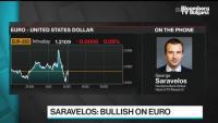 Deutsche: На ЕЦБ им свършват инструментит