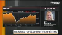 Пазарите и икономиката ще се нормализират през 2021