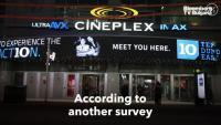 Кой все още ходи на кино?