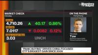 Защо BlackRock харесва китайски акции