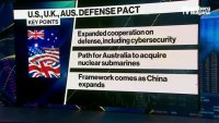 Какво ще направи Китай след новия пакт за отбрана