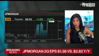 JPMorgan е отличник по всички показатели