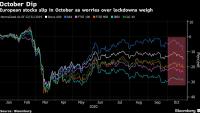 Европейските акции се сринаха вследствие на притесненията около нови локдауни
