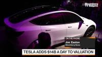 Tesla добавя 14 млрд долара на ден към стойността си