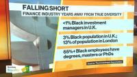 Финансовата индустрия е на години от разнообразието