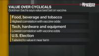 Goldman залага на стойностните акции, не на цикличните