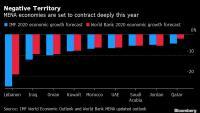 Световната банка очаква 5,2% спад на БВП на Близкия изток и Северна Африка