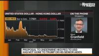 Реалистична ли е заплахата на Тръмп за валутния борд в Хонконг