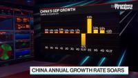 Китай се радва на V-образно възстановяване