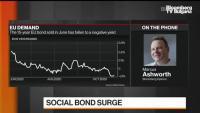 Първата емисия социални облигации на ЕС привлече над 275 млрд евро, част 1