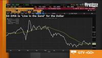 JPMorgan за долара и готовността на пазара за Синя вълна