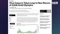 Случаите на Covid-19 в Токио достигнаха рекорден брой през Олимпиадата