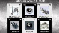 Редките метали са много волатилни, но трудни за инвестиция