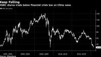Акциите на HSBC се сринаха до 25-годишно дъно