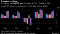 ООН: Световната икономика ще расте с най-бързи темпове от почти 50 години