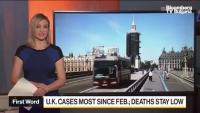 Лондон изостава с ваксинациите спрямо регионите в страната