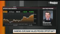 Как изглеждат мерките на ЕЦБ, сравнени с Фед и BoJ