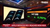 Gradient Investments: Apple, Microsoft и Google се представят феноменално