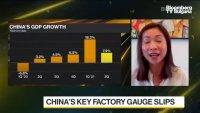 Прогнозата за производството в Азия замира